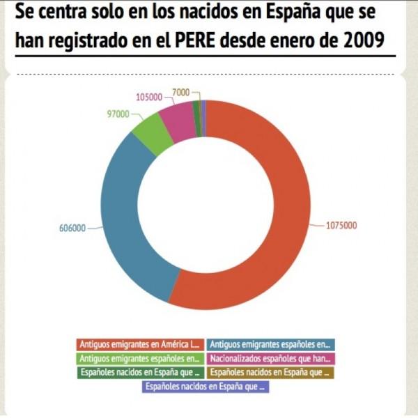 Los 40.000 de Carmen González