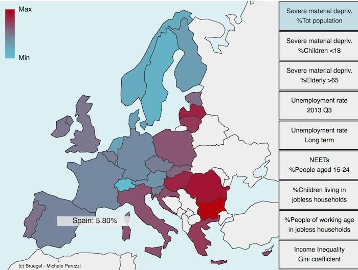 IPMS del total de la población